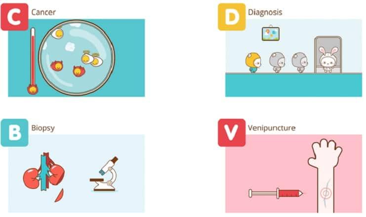 kanser hastası çocuklar için mobil uygulama